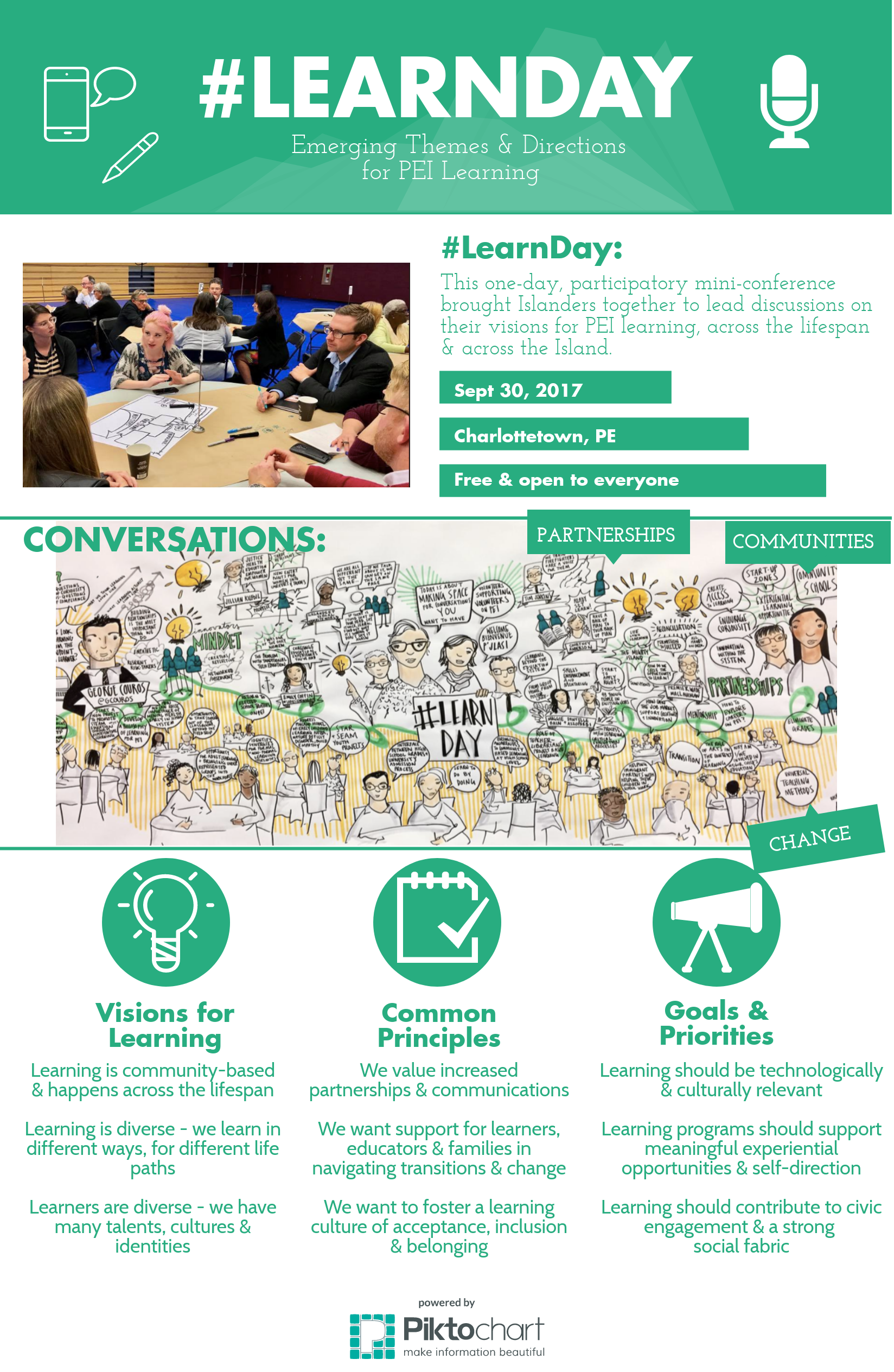 #LearnDay infographic poster