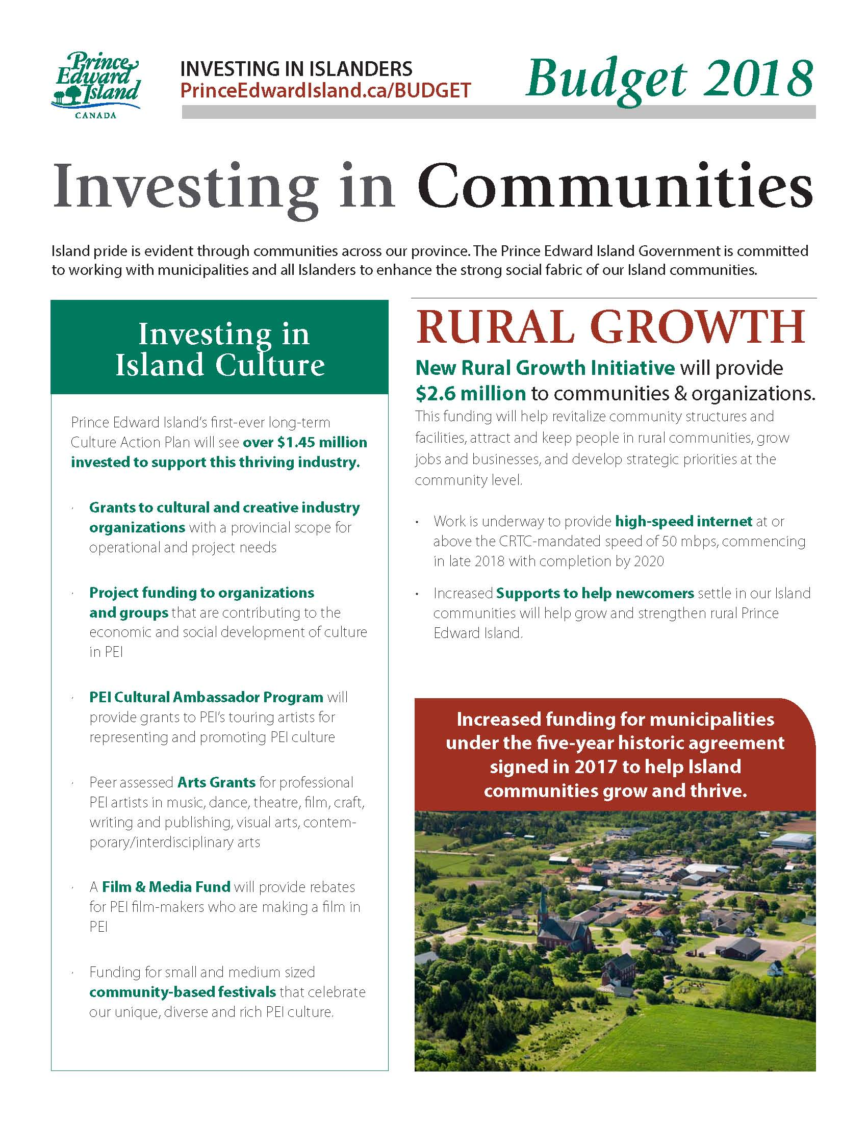 Thumbnail of PEI Budget Community Highlights cover