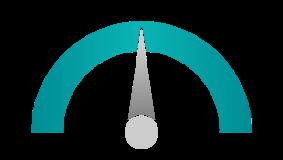 internet speed 3