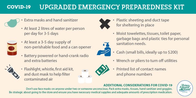Graphic image of list of items to include in emergency preparedness kit