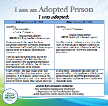 A flowchart to assist adopted persons with process for PEI Open Adopton Records