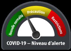 Graphique COVID-19 montrant le niveau actuel pour l'Île-du-Prince-Édouard