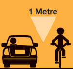 "Black text reads ""1 Metre"" and shows a car and a cyclist with one metre distance between the two"
