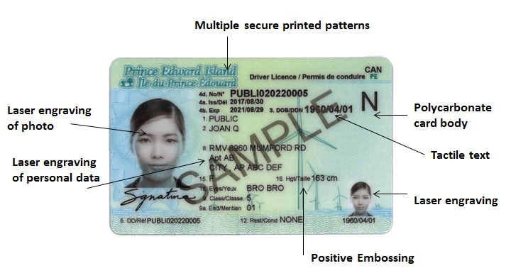 Image of driver's licence with the following security features labelled: Multiple secure printed patterns; polycarbonate card body; tactile text; laser engraving; positive embossing; laser engraving of personal data; and laser engraving of photo