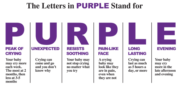The Letters in PURPLE Stand for Peak of crying, Unexpected, Resists soothing, Pain-like face, Long lasting, Evening