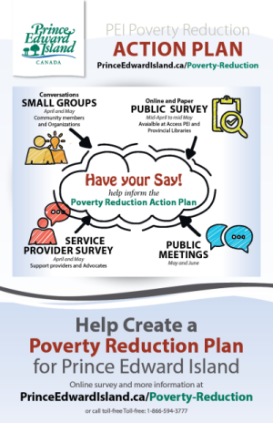 A poster that illustrates how the PEI Poverty Reduction Action Plan will be informed. Small groups, an online public survey, service providers survey and public meetings will take place.