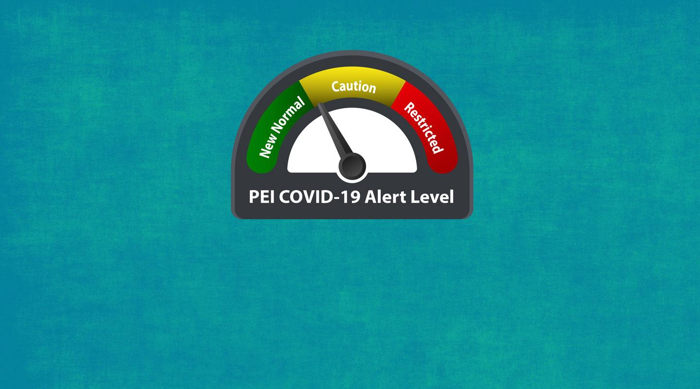 COVID-19 graphic showing the current level for Prince Edward Island
