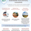 Thumbnail image of business and primary industries budget fact sheet