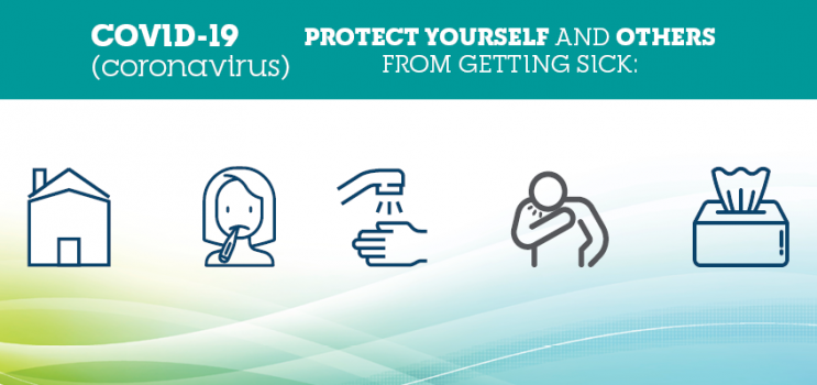"Graphic image with text"" ""COVID-19 Protect Yourself and Others from getting sick"""