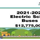 Graphic with text Canada-Prince Edward Island 2020-2021 Electric School Buses, $4,200,000