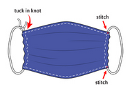 Graphic image of sewn mask