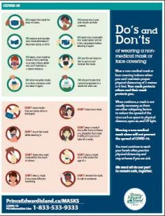 Thumbnail of poster outlining the DOs and Don'ts of wearing a mask